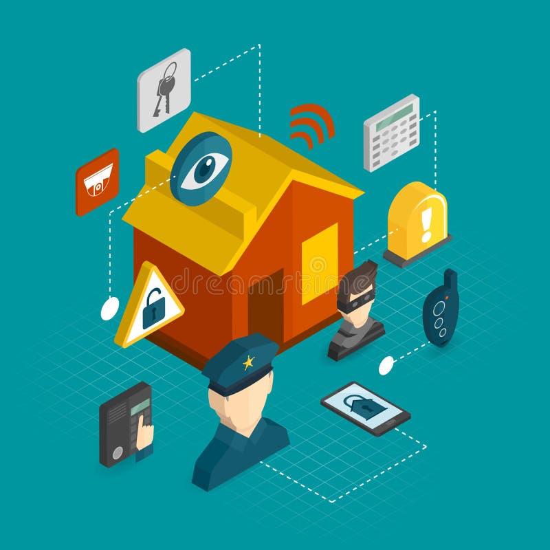 Iconos isométricos de la seguridad en el hogar ilustración del vector