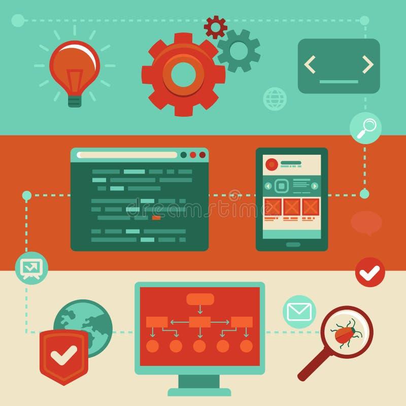 Iconos planos del vector - desarrollo del sitio web ilustración del vector
