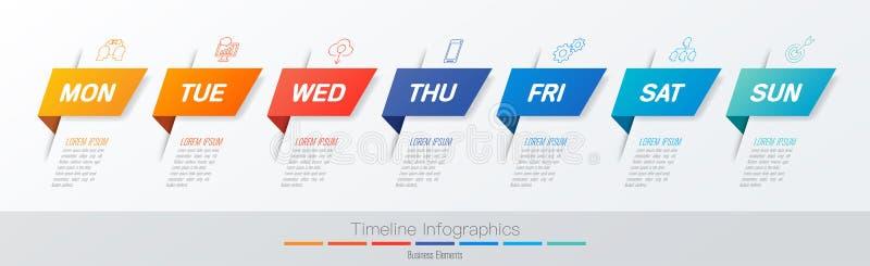 Iconos semanales del vector y del márketing del diseño del infographics de la cronología, concepto del negocio con 7 opciones, pa libre illustration