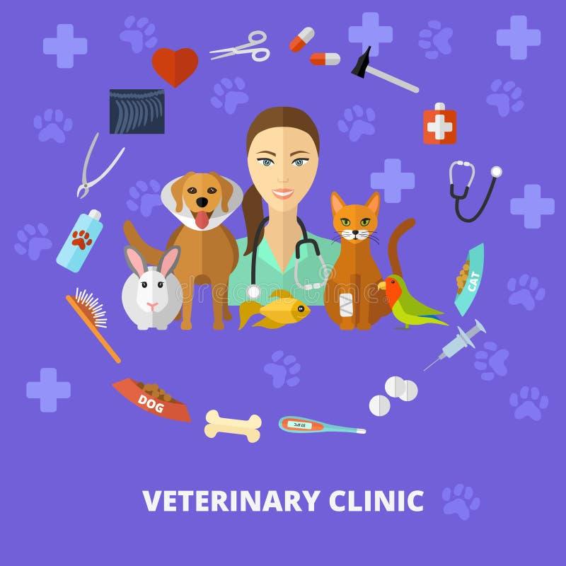 Iconos veterinarios fijados libre illustration