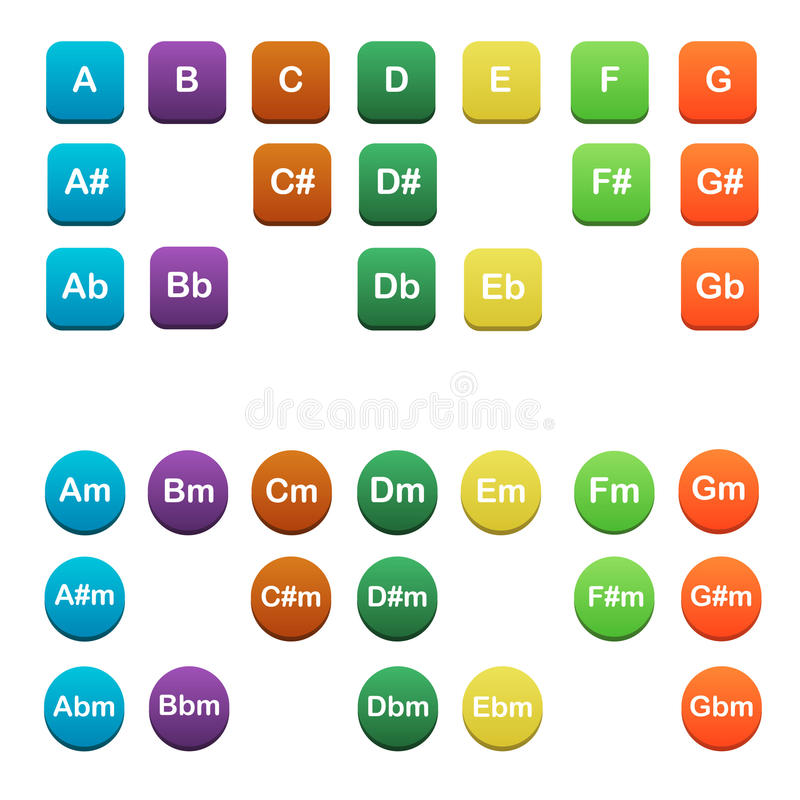 Icons With Chords For Guitar Stock Vector Illustration Of Piano