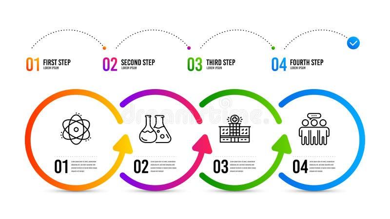 Icons für Atom, Hospital Building and Chemistry Laboratories Mitarbeitergruppenzeichen Elektronen, medizinische Hilfe, Laboratori stock abbildung