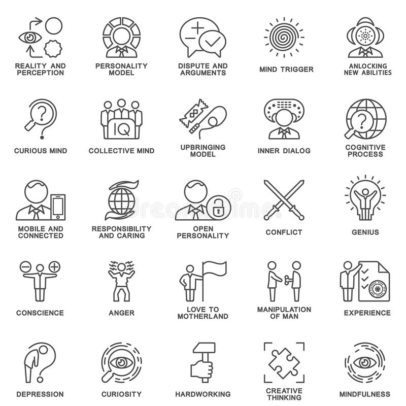 Icons personality psychology. Perception; will; abilities. stock images