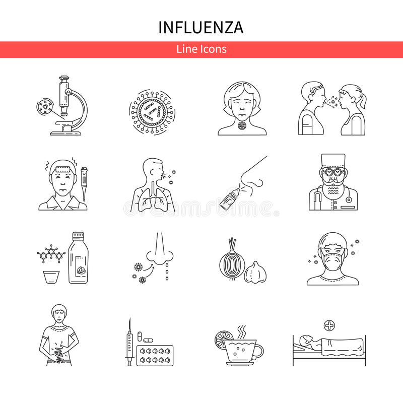 Icons symptoms and disease prevention. Flu Prevention linear set of icons. For the design of websites, banners, posters, brochures and other printed materials stock illustration