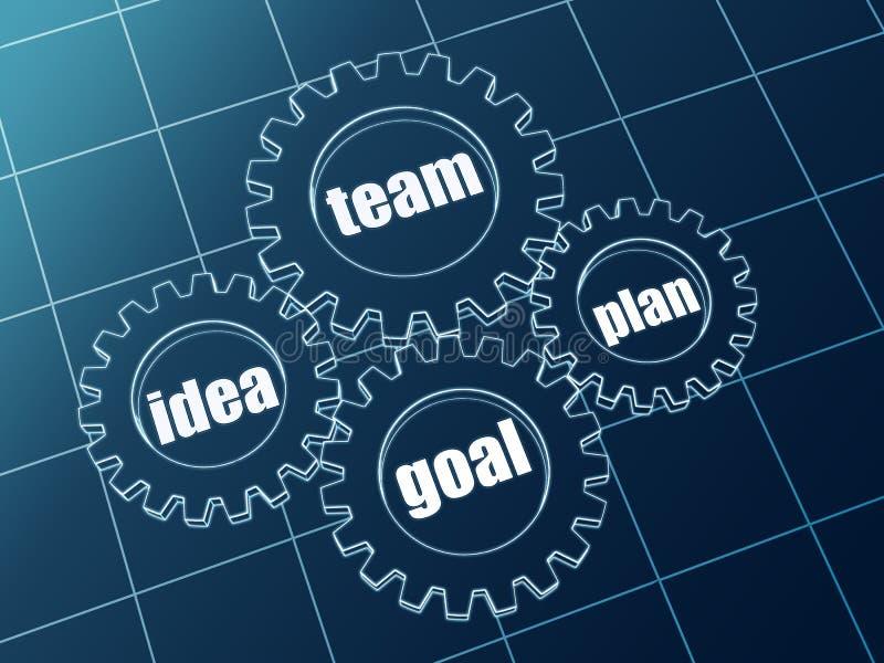 Idé lag, plan, mål i blåa kugghjul vektor illustrationer