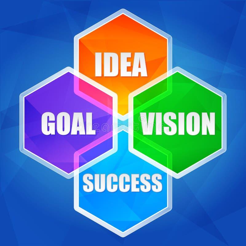 Idé mål, vision, framgång i sexhörningar, lägenhetdesign vektor illustrationer