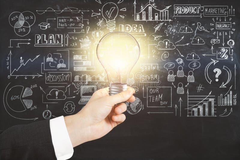 Idé och finansbegrepp arkivbild