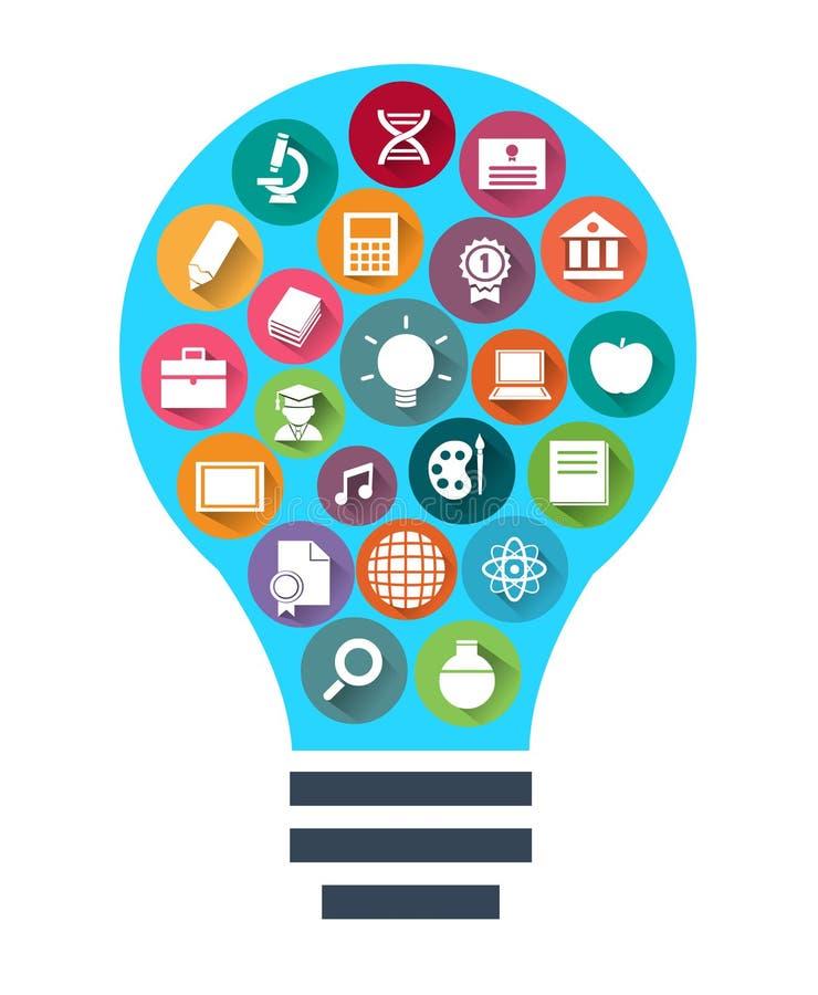 Idé och lära utbildningsbegrepp Utbildningssymboler och kula royaltyfri illustrationer
