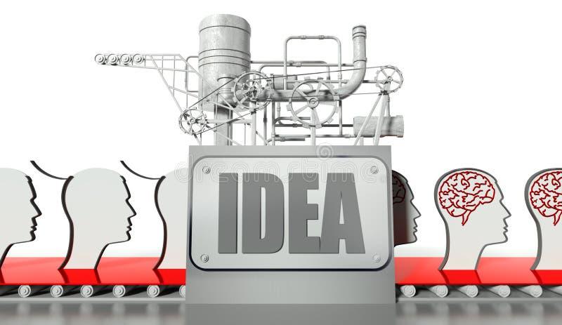 Idébegrepp, framsidor med hjärnor och maskin vektor illustrationer