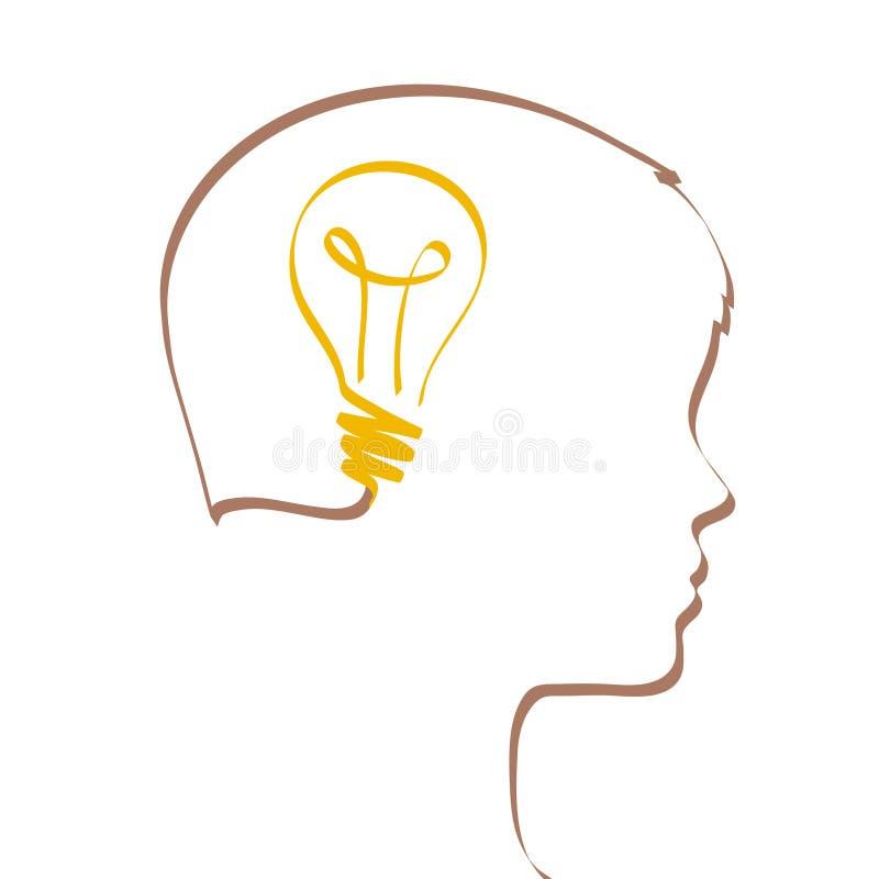 Idébegrepp med lightbulben och profilöversikt som göras av streckat l royaltyfri illustrationer