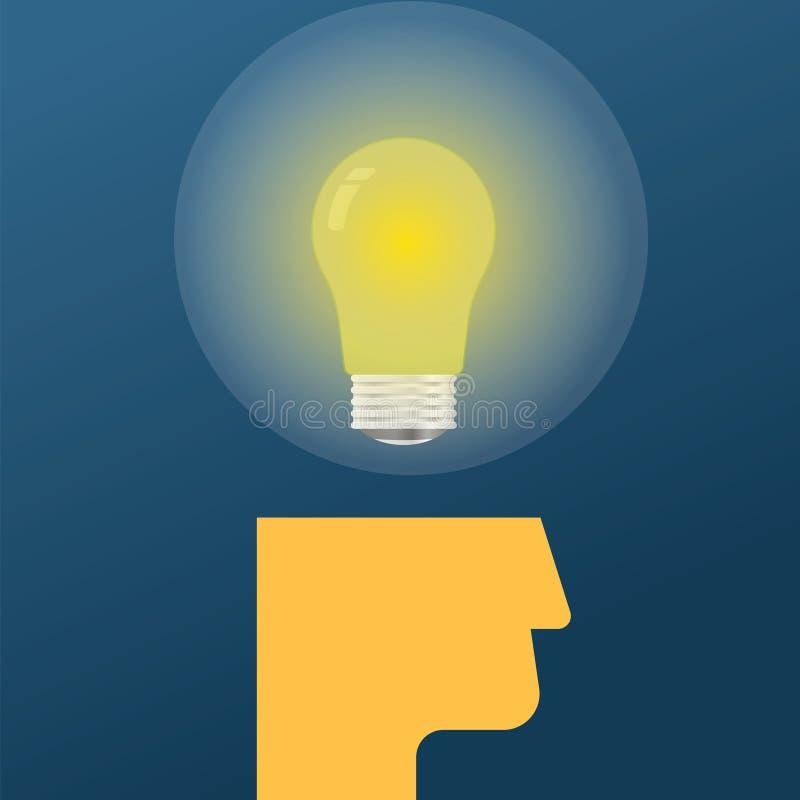 Idée image libre de droits