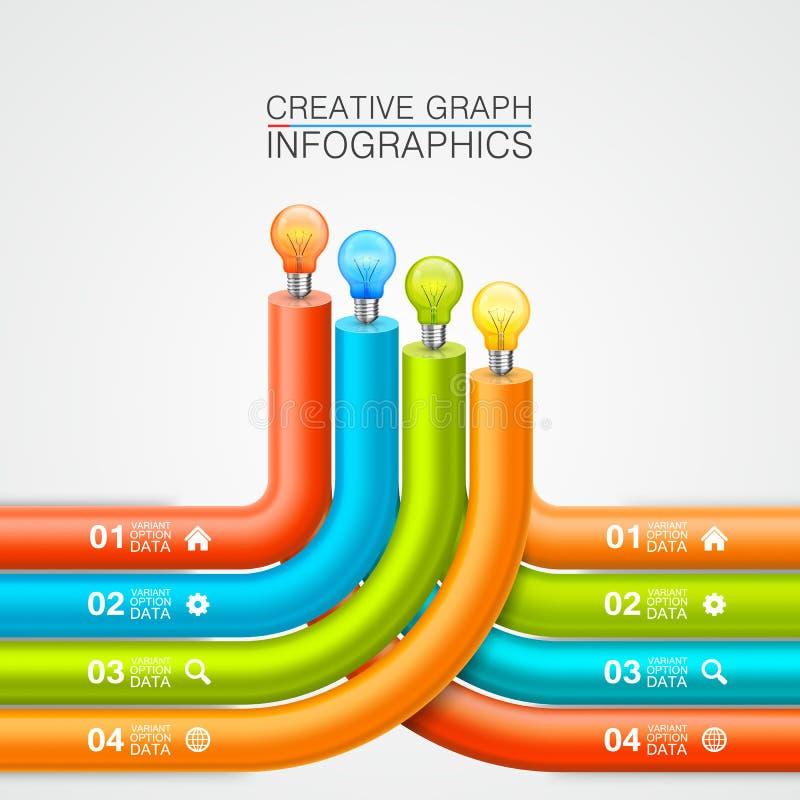Idée des ampoules dans le diagramme illustration libre de droits