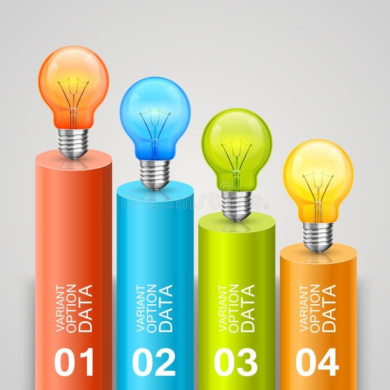 Idée des ampoules dans le diagramme illustration de vecteur