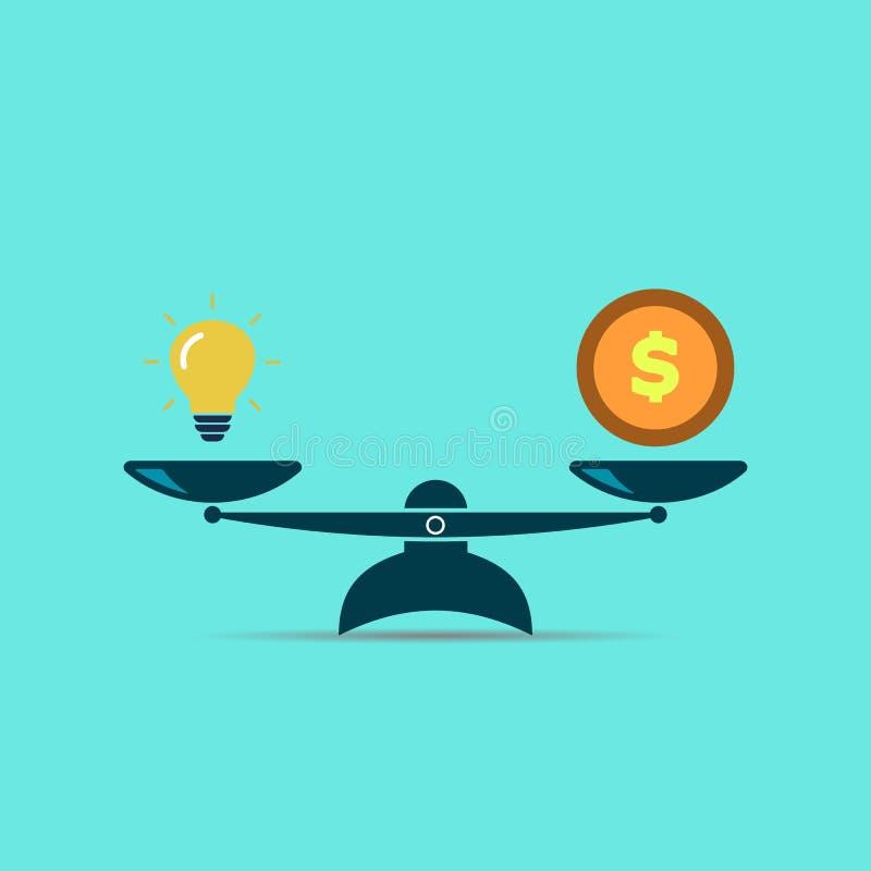Idée et argent d'ampoule sur des échelles L'idée est égale à l'argent symbole EPS10 de vecteur illustration de vecteur