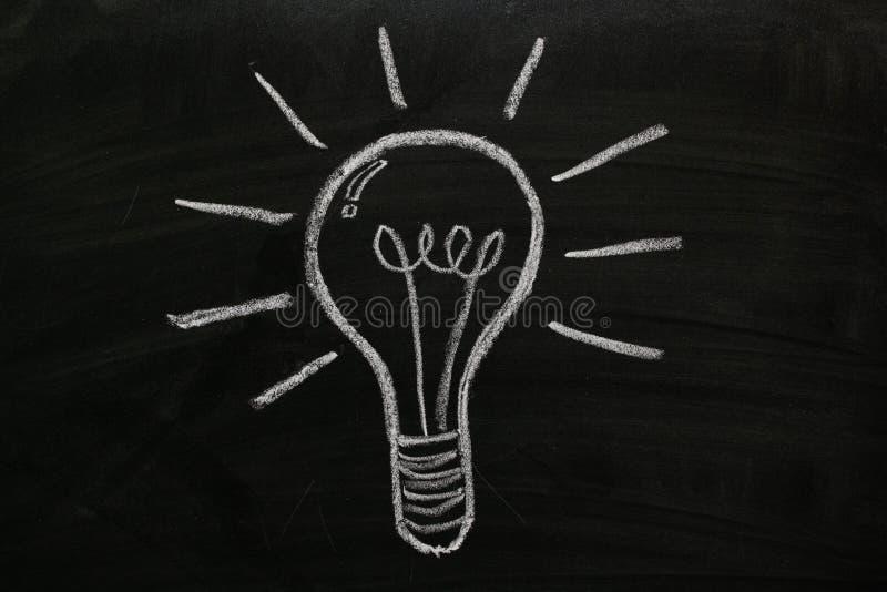 Idée lumineuse photographie stock