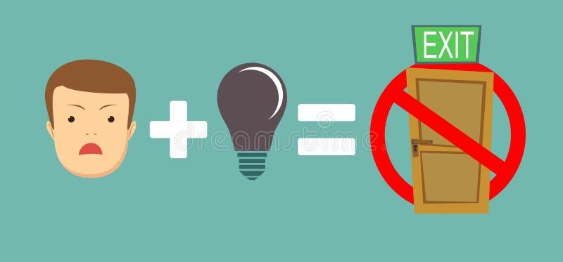 Idée n'égale pas aucune sortie illustration libre de droits