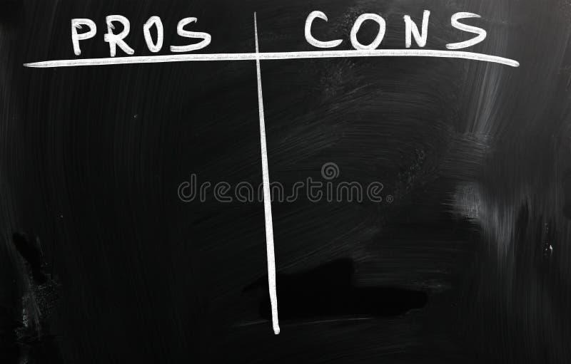 Idées d'affaires manuscrites avec la craie blanche sur un tableau noir photo libre de droits