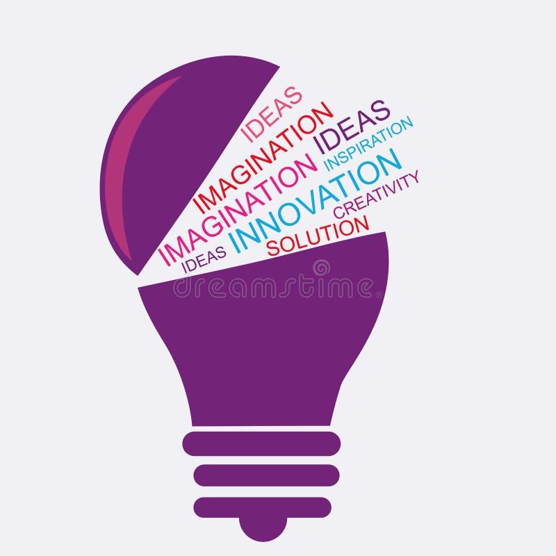 Idées dans une ampoule illustration stock