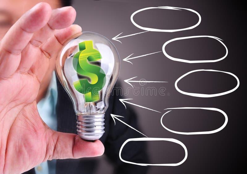 Idéia como tomar o dinheiro imagens de stock royalty free