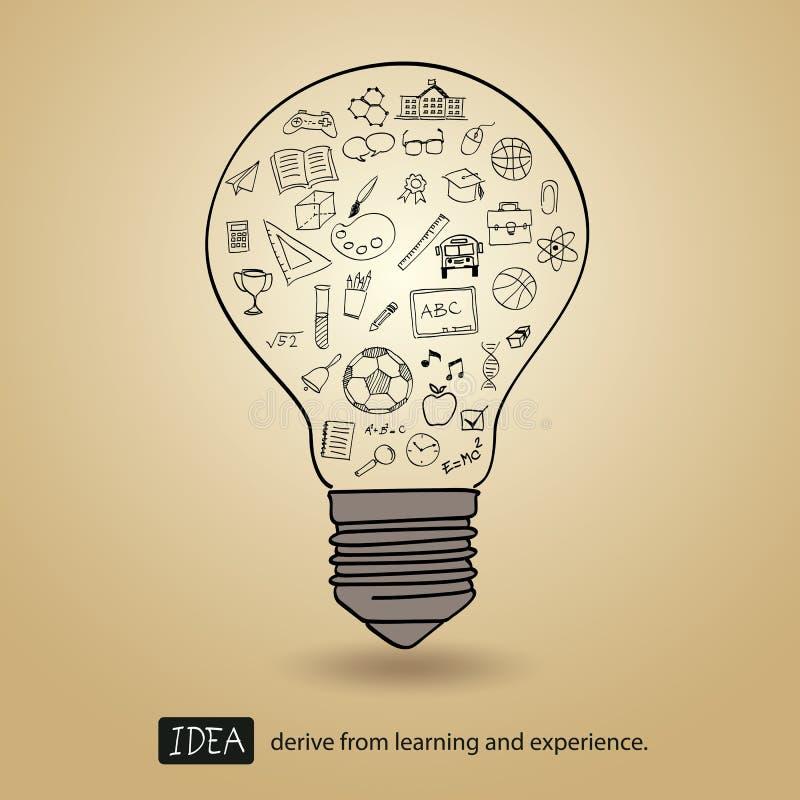 Idén härleder från att lära och erfarenhet stock illustrationer