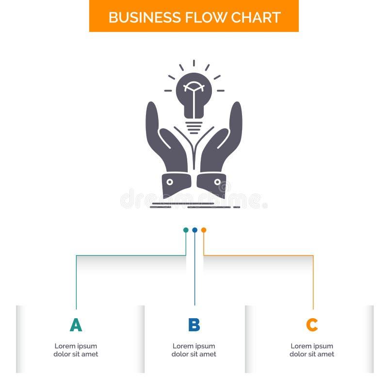 idén idéer som är idérika, aktie, räcker design för affärsflödesdiagram med 3 moment Sk?rasymbol f?r st?lle f?r presentationsbakg vektor illustrationer