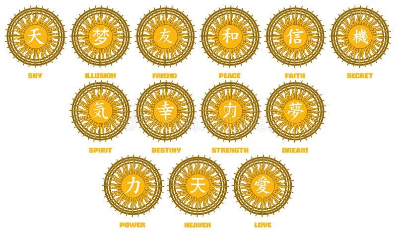 Idéogrammes chinois sur le fond abstrait photographie stock libre de droits