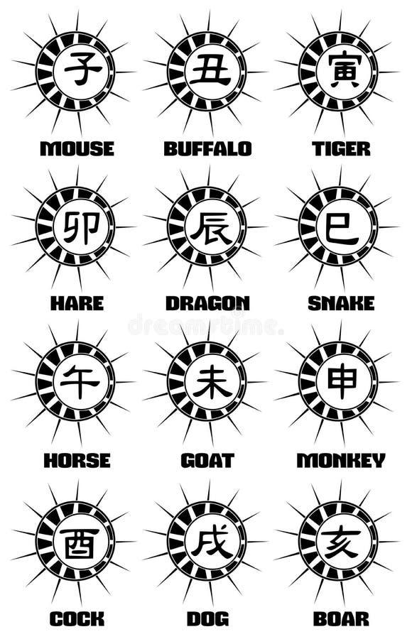 Ideogrammes De Tatouage Chinois De Signes De Zodiaque Illustration De Vecteur Illustration Du Chinois Tatouage 65438705