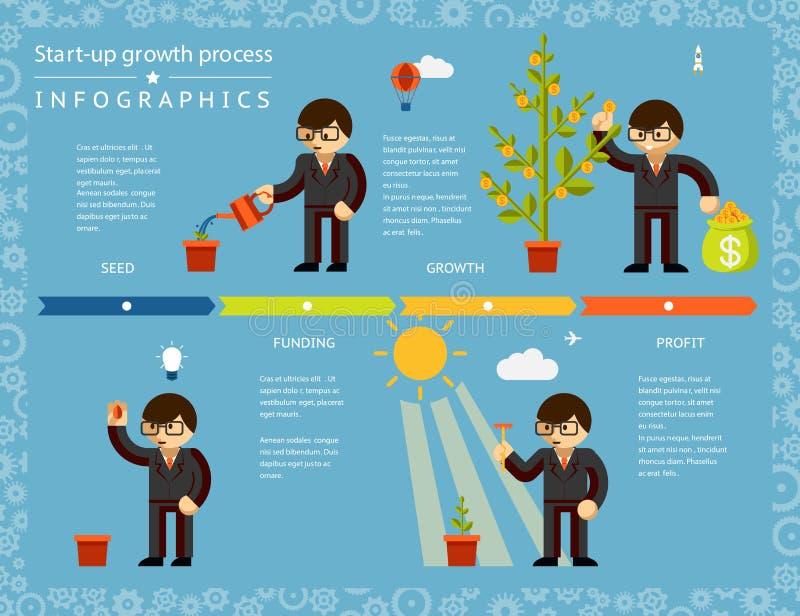 Idérik affärsTimelineInfographics design royaltyfri illustrationer