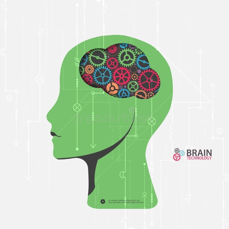 Idérik hjärnbegreppsbakgrund Conce för konstgjord intelligens stock illustrationer