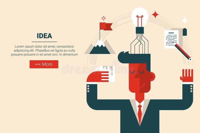 idérik idé för begrepp stock illustrationer