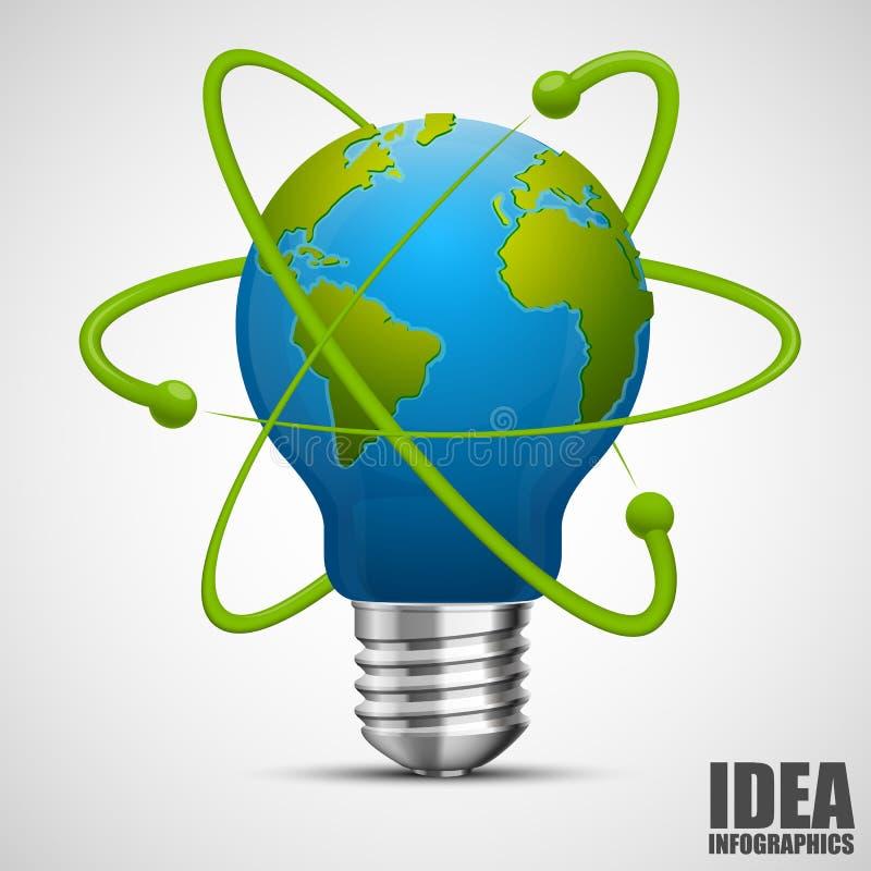 Idérik idéjord Grön energi också vektor för coreldrawillustration vektor illustrationer