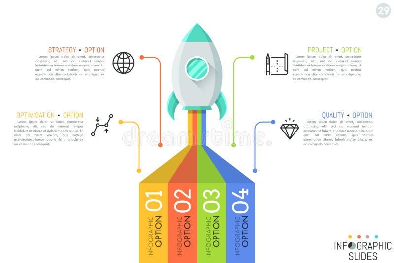 Idérik infographic designmall Rymdskeppet som tar av på beskickning, 4 beståndsdelar, förband med symboler och textaskar royaltyfri illustrationer