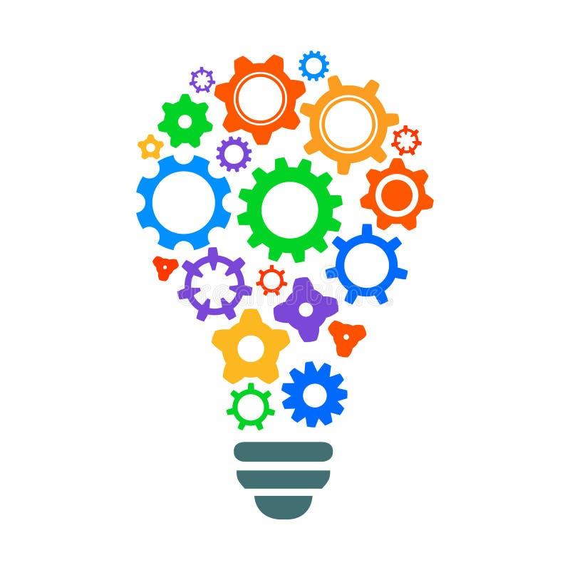 Idérik mekanism av utveckling av idéer - vektor vektor illustrationer