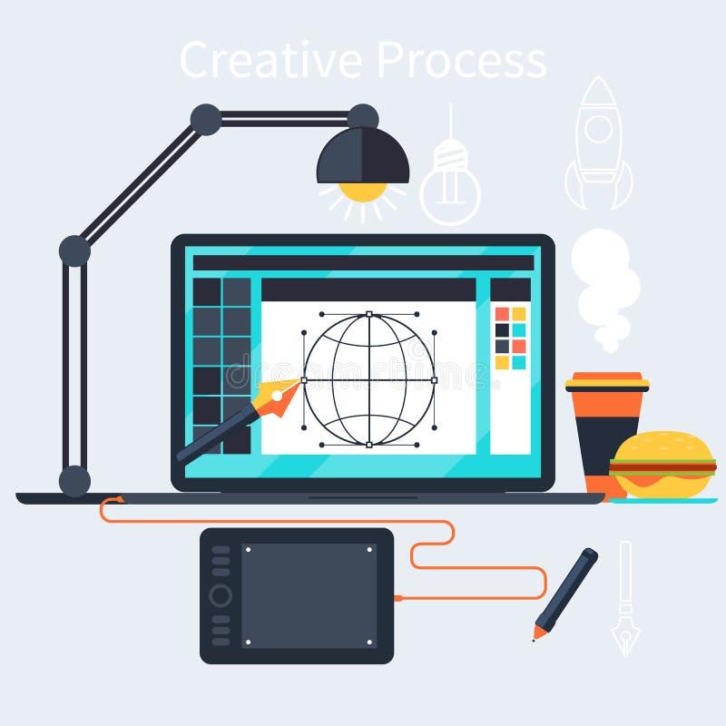 Idérik process av det märkes- begreppet royaltyfri illustrationer