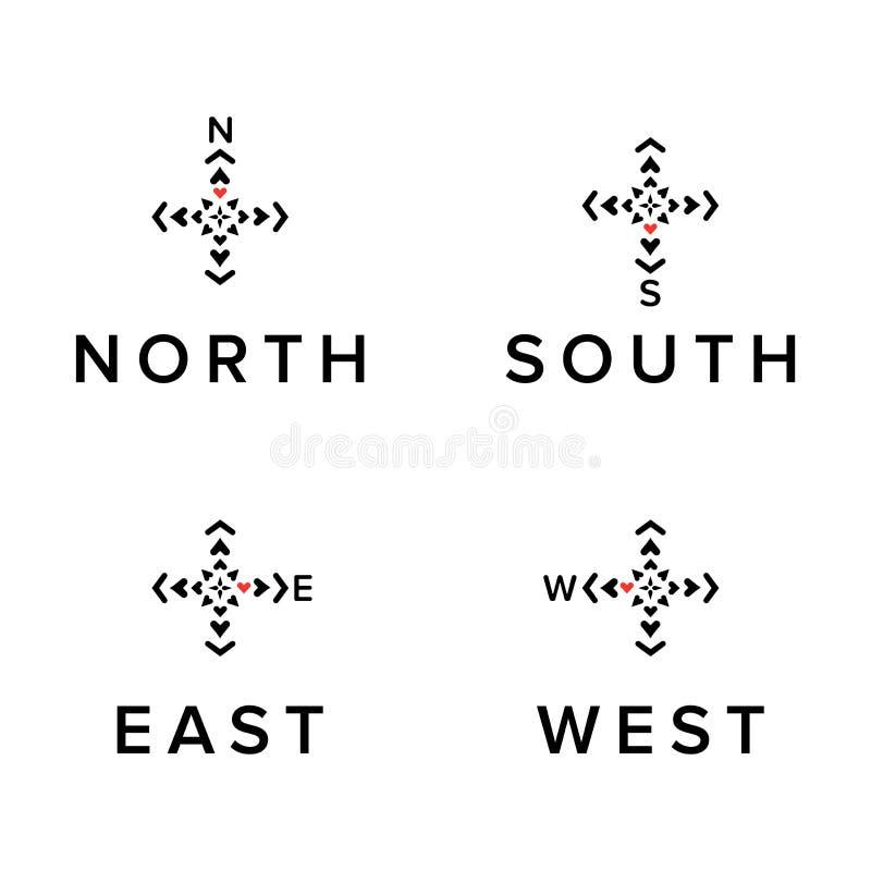 Idérik riktningslogouppsättning Norr, södra, östliga västra symboler Svarta isolerade mallsymboler stock illustrationer