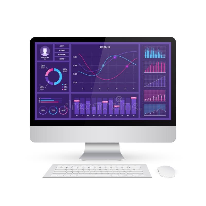 Idérik vektorillustration av den infographic mallen för datorrengöringsdukinstrumentbräda Grafer för statistik för konstdesign år royaltyfri illustrationer