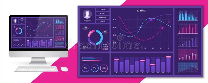 Idérik vektorillustration av den infographic mallen för rengöringsdukinstrumentbräda Grafer för statistik för konstdesign årliga  royaltyfri illustrationer