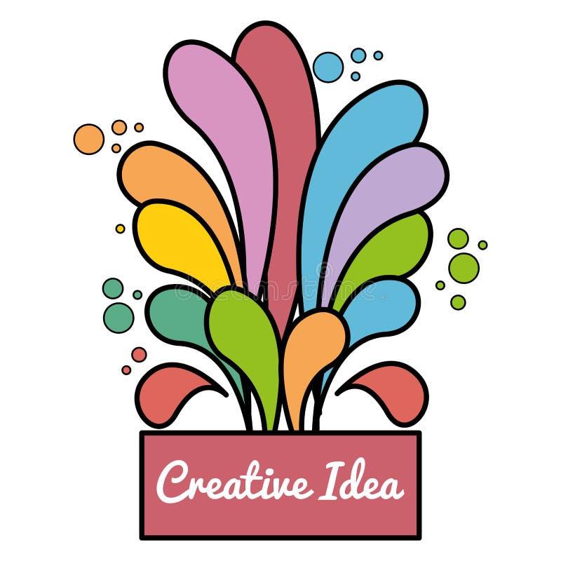 Idérika idéer för färgstänkflöde vektor illustrationer