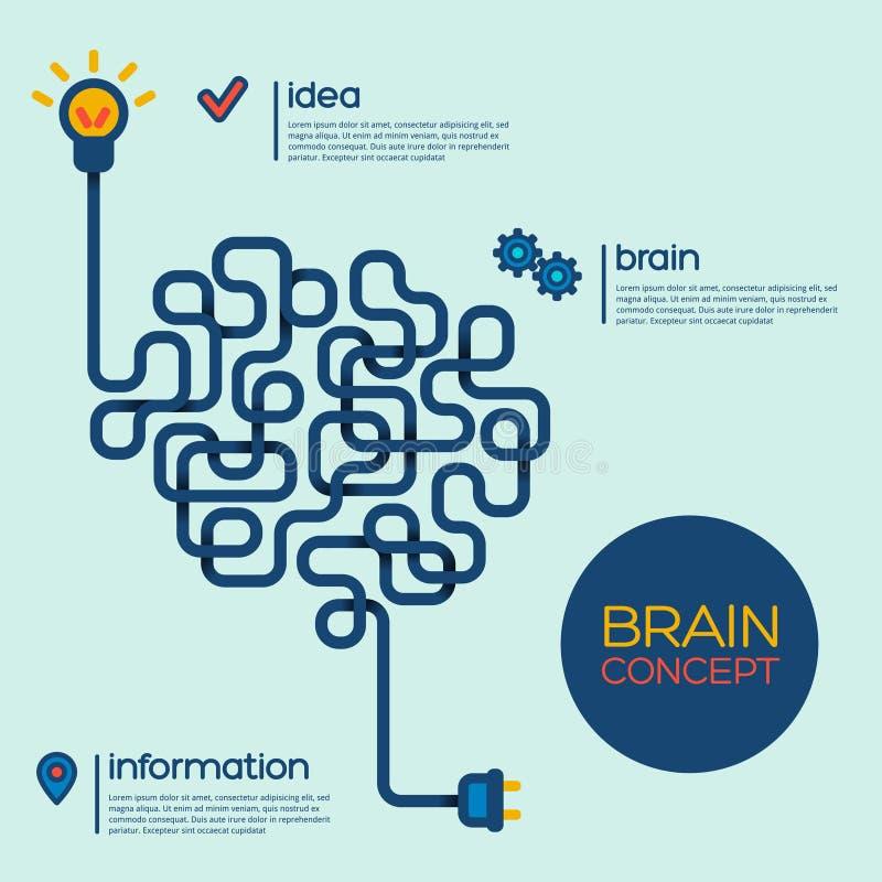 Idérikt begrepp av den mänskliga hjärnan stock illustrationer
