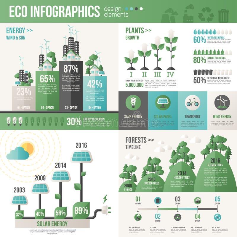Idérikt begrepp av Eco teknologi Infographic royaltyfri illustrationer