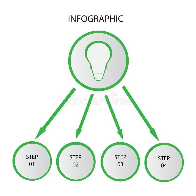 Idérikt begrepp för mörkt infographic Visualization för affärsdata Abstrakta cirkelbeståndsdelar av grafen, diagram med 4 moment, stock illustrationer