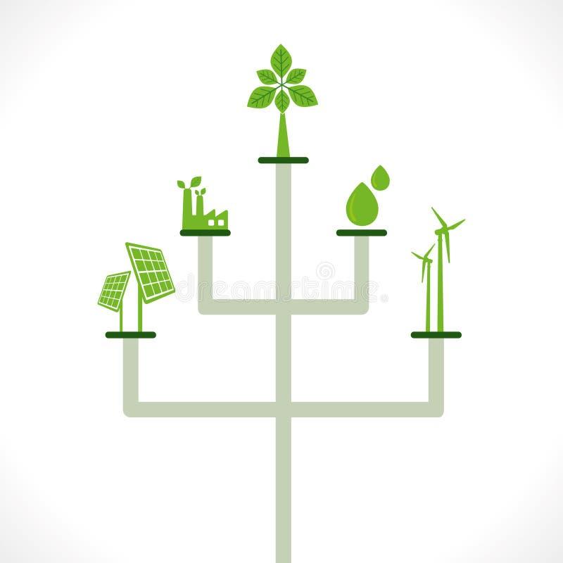 Idérikt grönt energibegrepp royaltyfri illustrationer