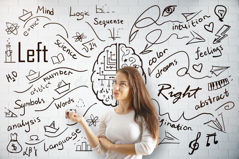 Idérikt och analytiskt begrepp för tänka arkivbild