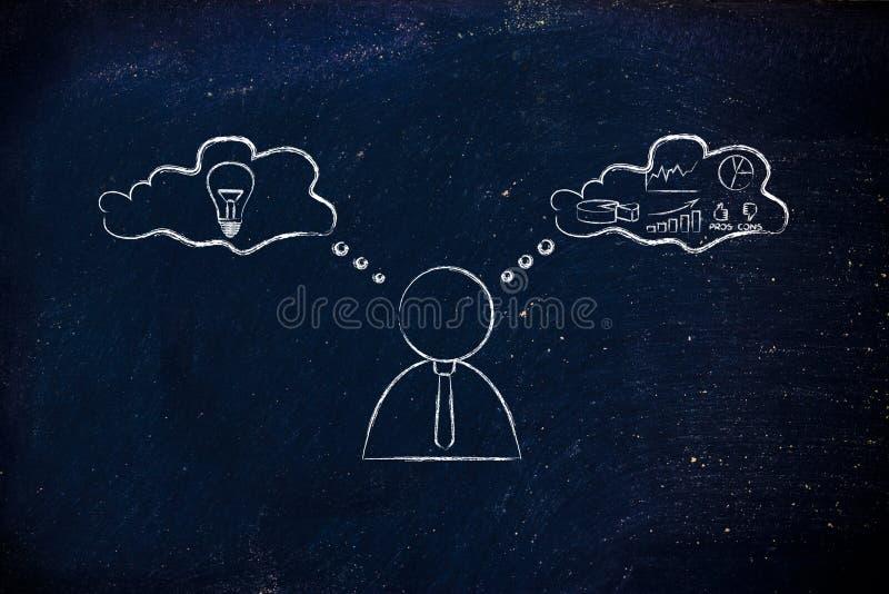 Idérikt vs kritiskt tänka, affärsman med tanke bubblar arkivfoton