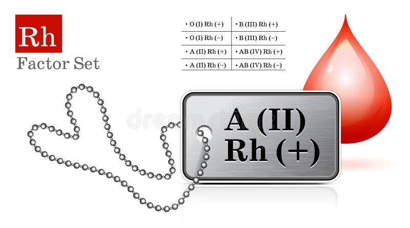 ID-etikett stock illustrationer