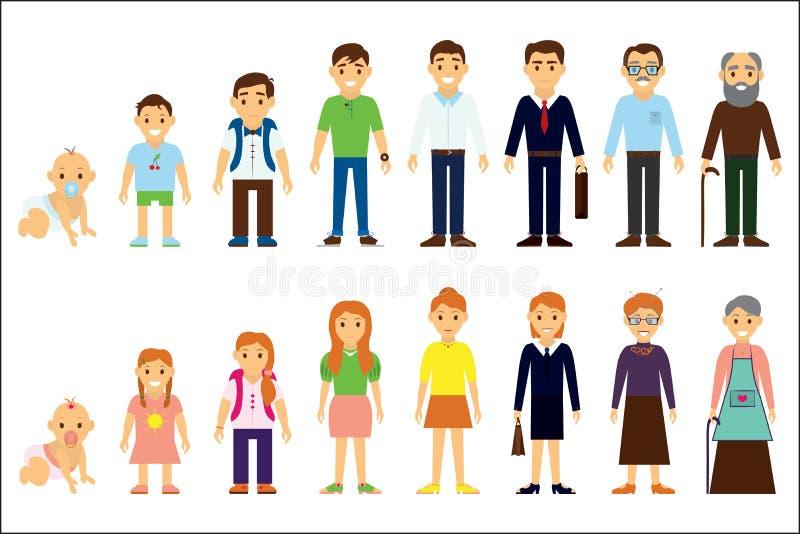 Idade diferente da pessoa imagem dos desenhos animados gerações Ilustração do vetor no isolado ilustração do vetor