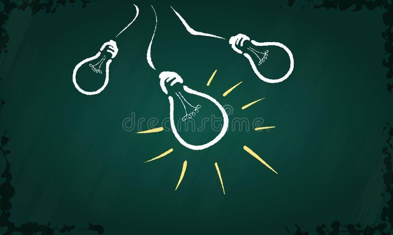 Idea libre illustration