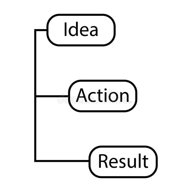 Idea action result sign - eps ten. Thin lines vector illustration