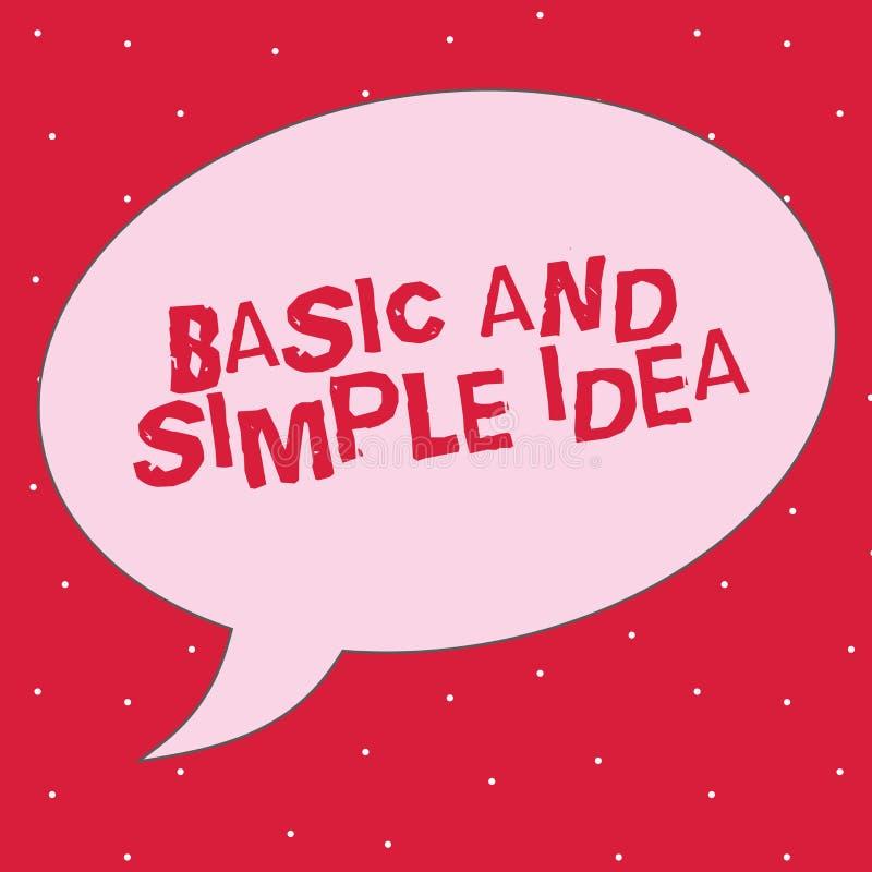 Idea básica y simple del texto de la escritura de la palabra Concepto del negocio para las imágenes mentales o las sugerencias ll stock de ilustración