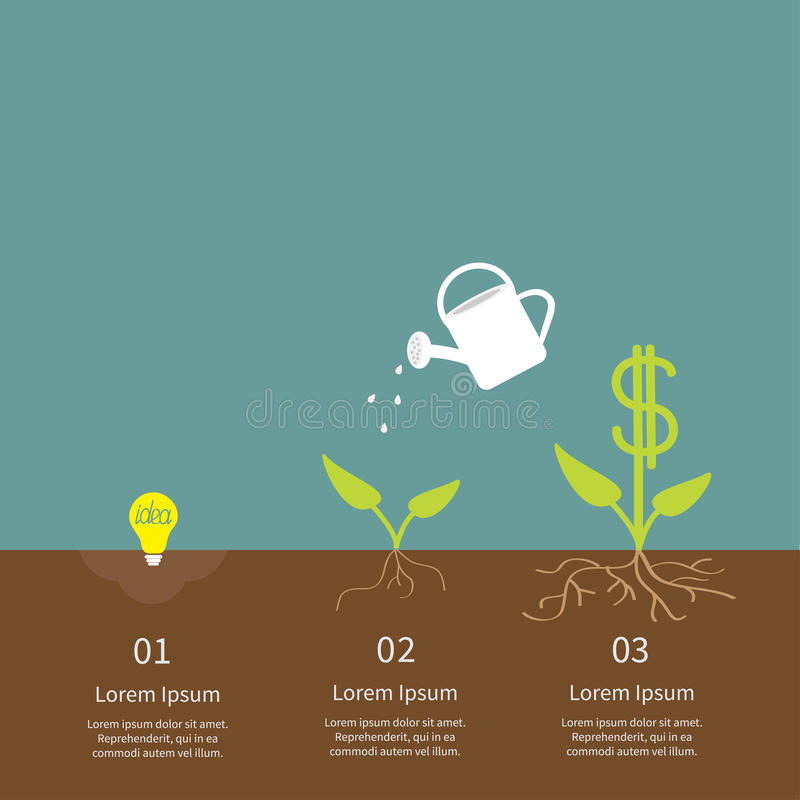 Idea bulb seed, watering can, dollar plant infographic. Financial growth concept. Flat design. stock illustration